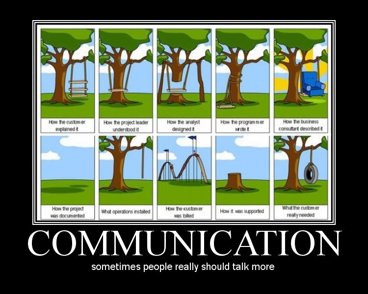 communication - Communication in difficult circumstances- the top 8 tips